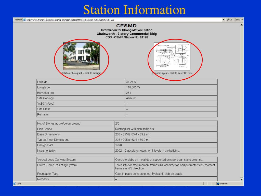 Station Information