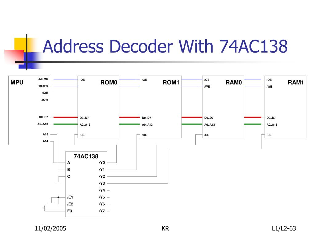 Address Decoder With 74AC138