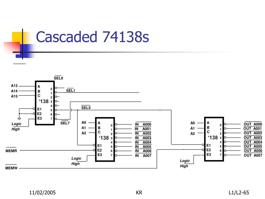 Cascaded 74138s