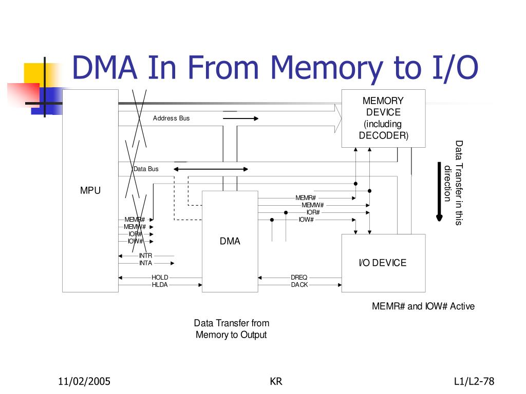 DMA In From Memory to I/O