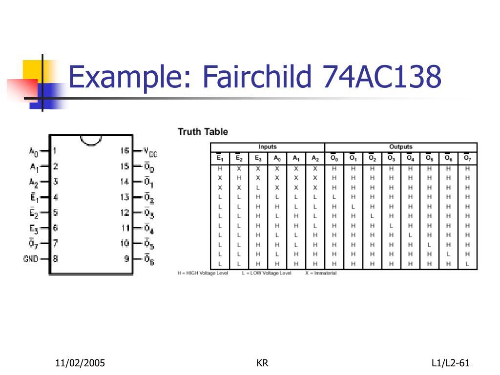 Example: Fairchild 74AC138