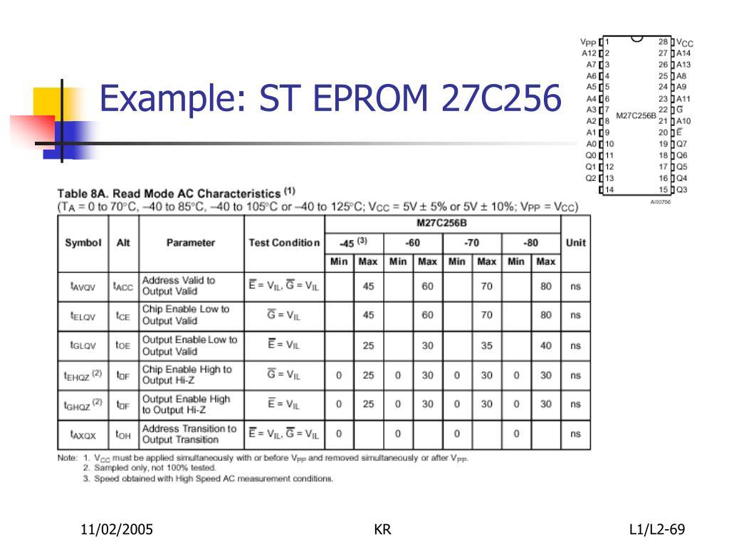 Example: ST EPROM 27C256