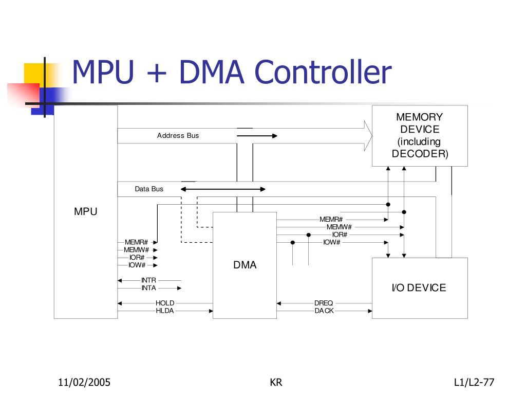 MPU + DMA Controller