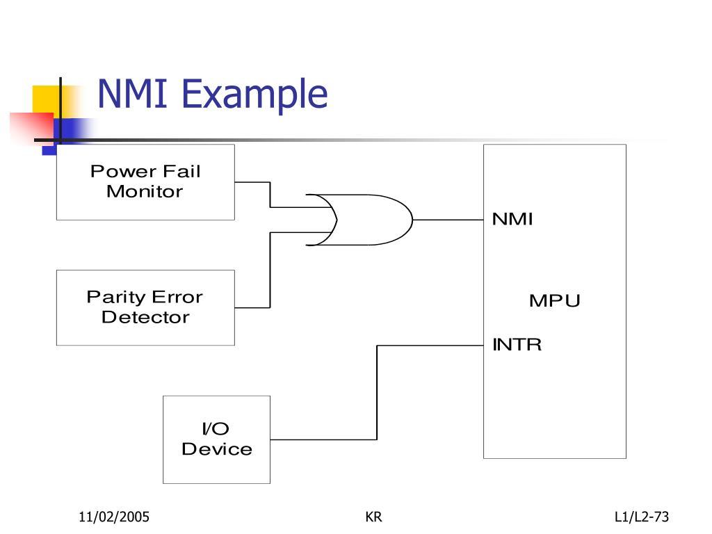 NMI Example