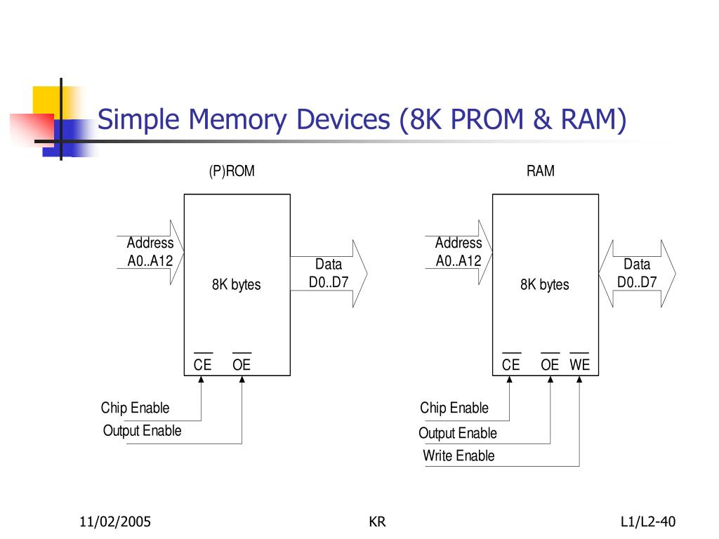Simple Memory Devices (