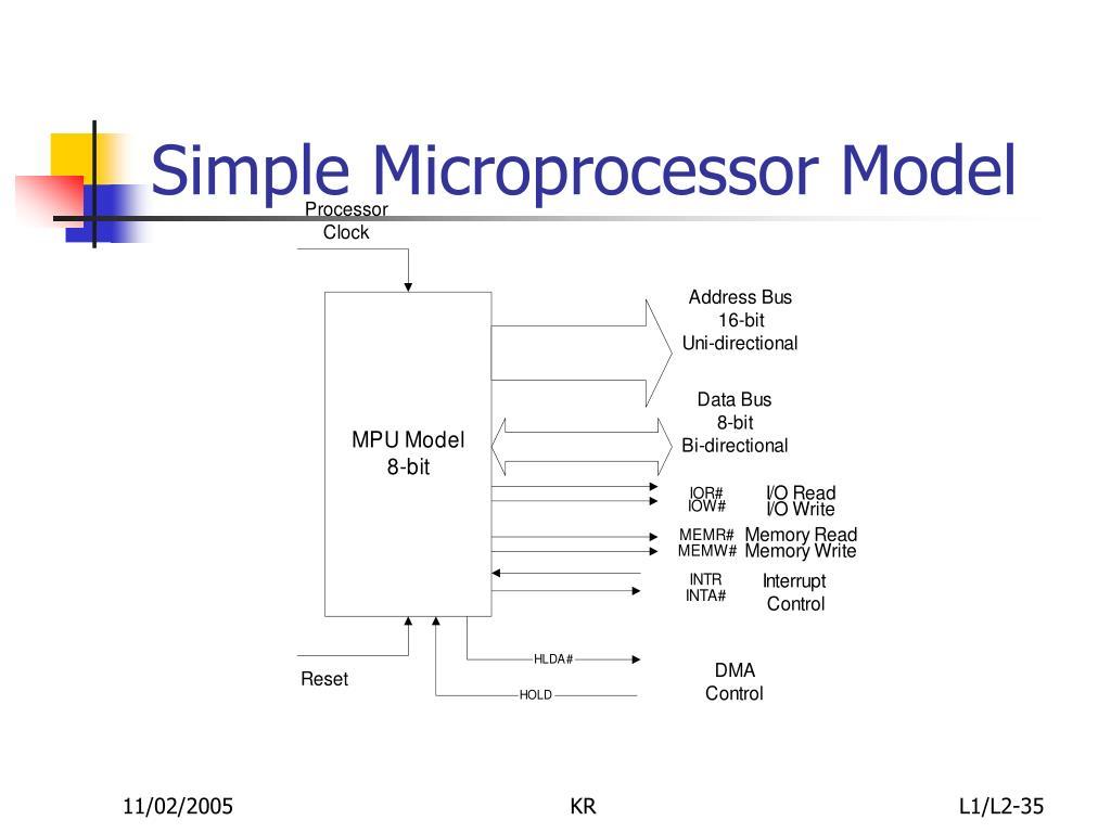 Simple Microprocessor Model