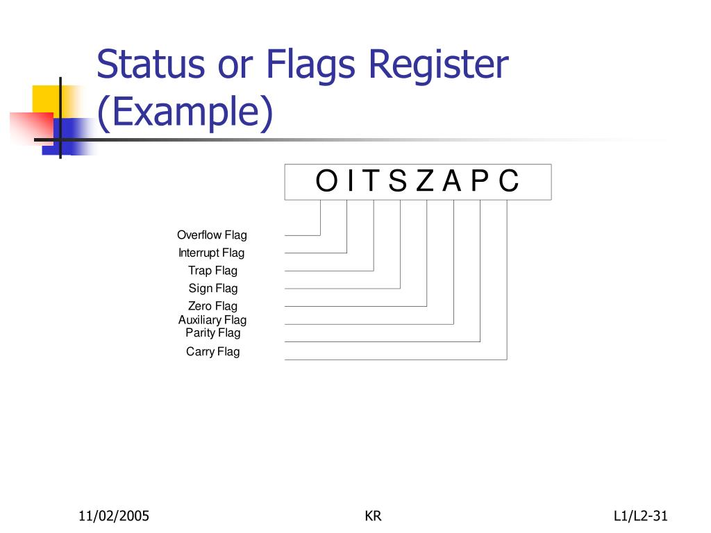 Status or Flags Register (Example)