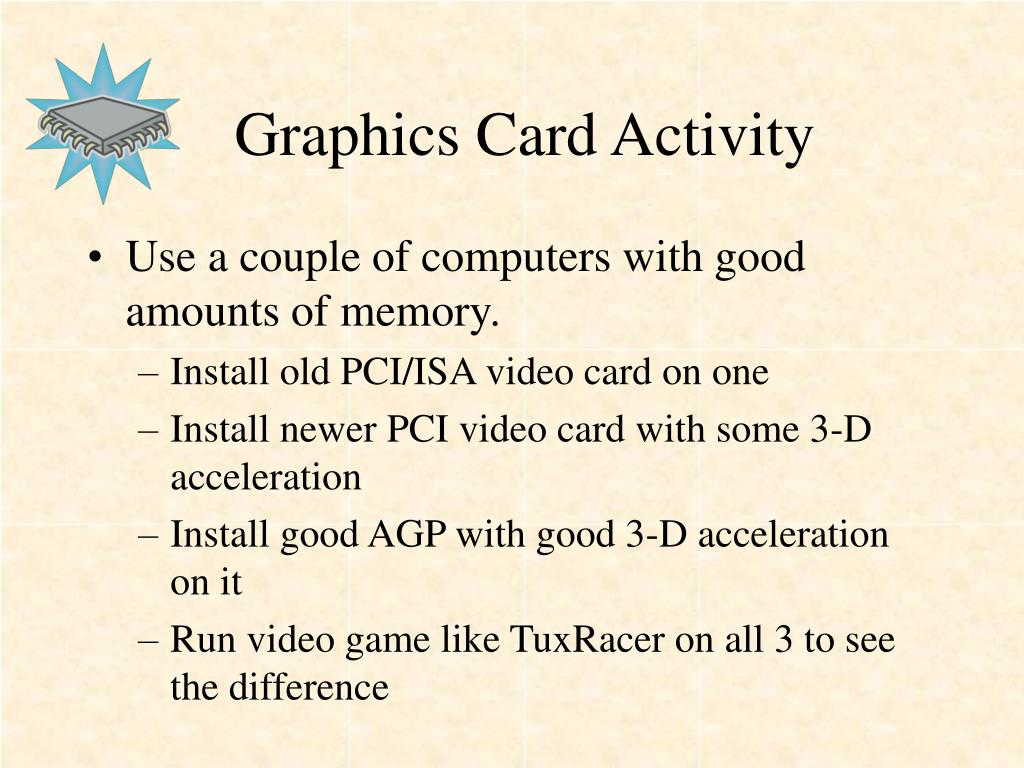 Graphics Card Activity
