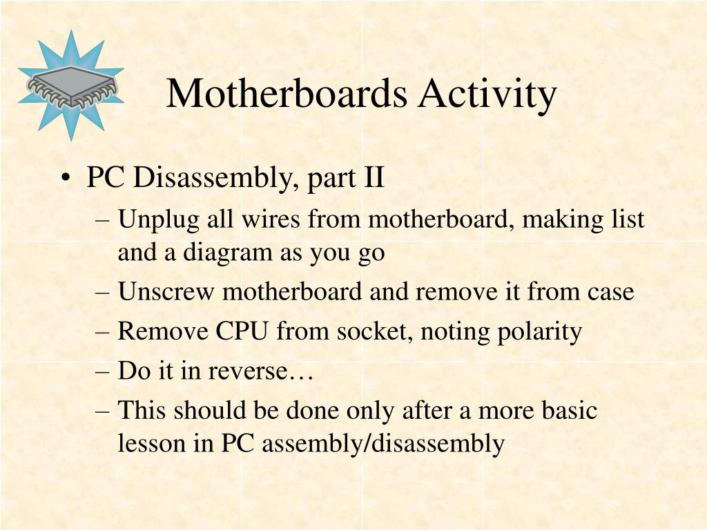 Motherboards Activity