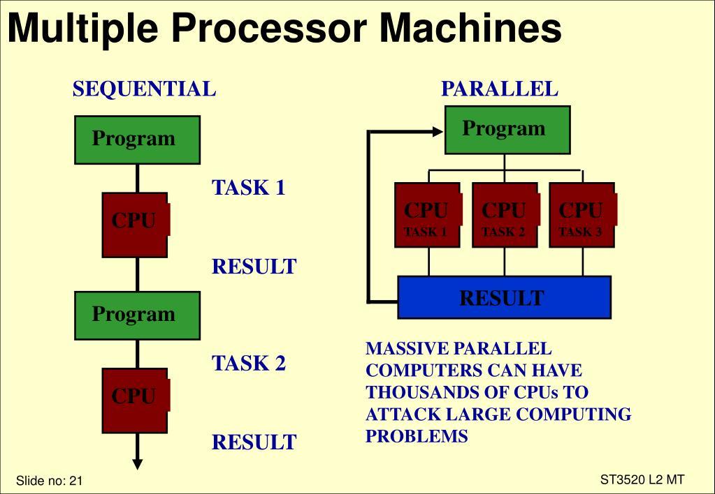 Multiple Processor Machines