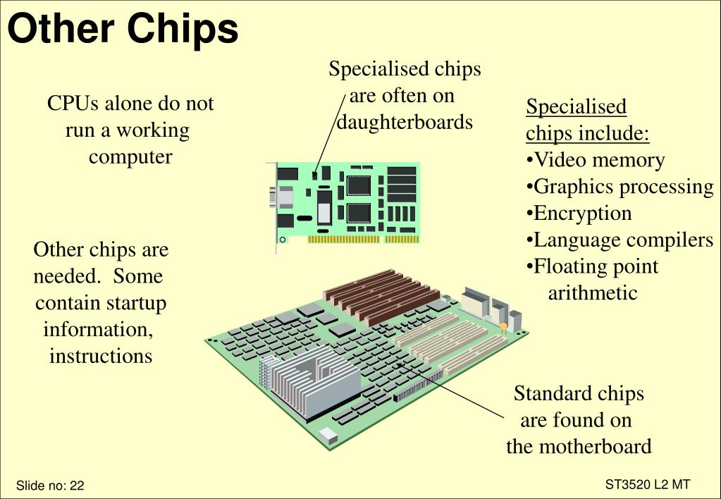 Other Chips
