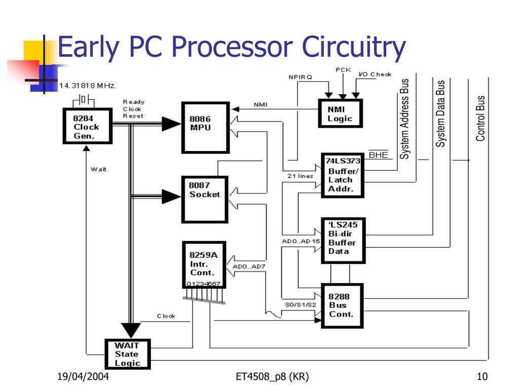 Early PC Processor Circuitry