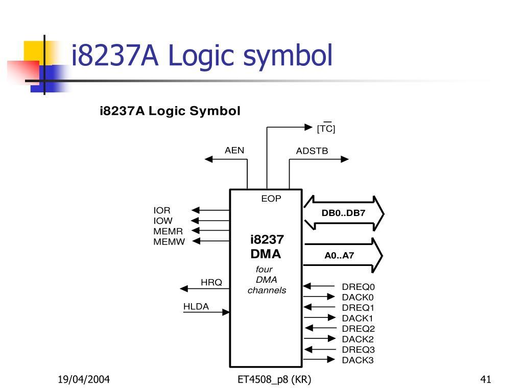 i8237A Logic symbol
