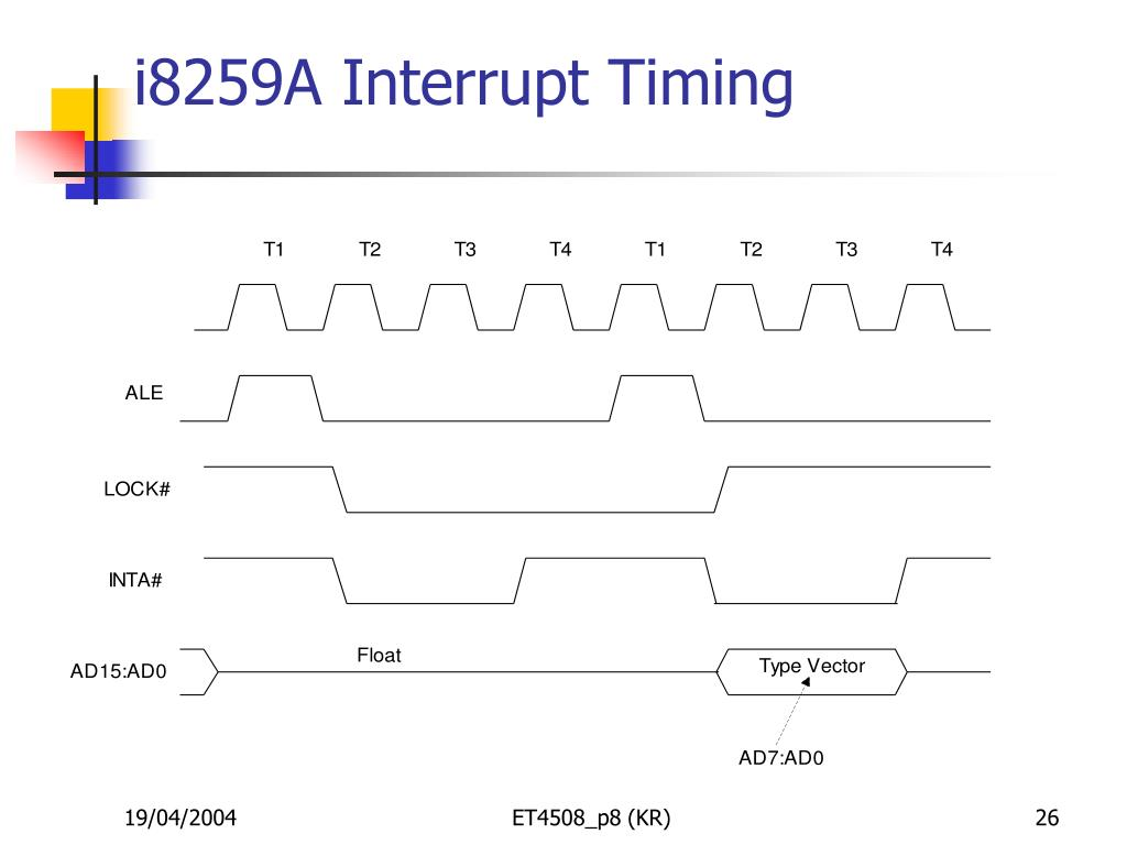 i8259A Interrupt Timing
