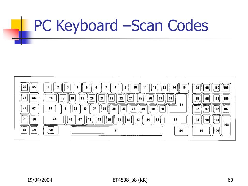 PC Keyboard –Scan Codes