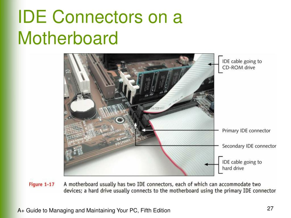 IDE Connectors on a Motherboard