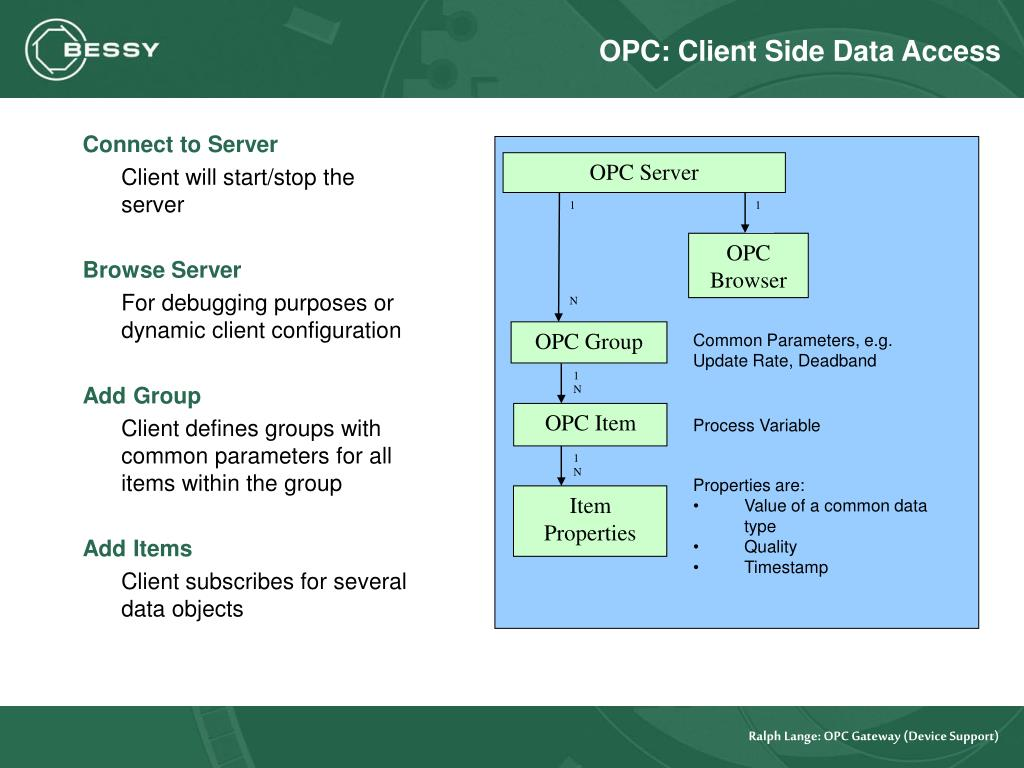 OPC: Client Side Data Access