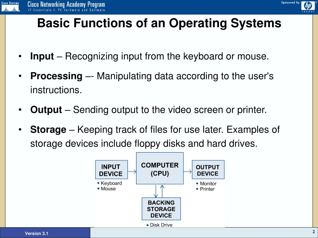 Basic Functions of an Operating Systems