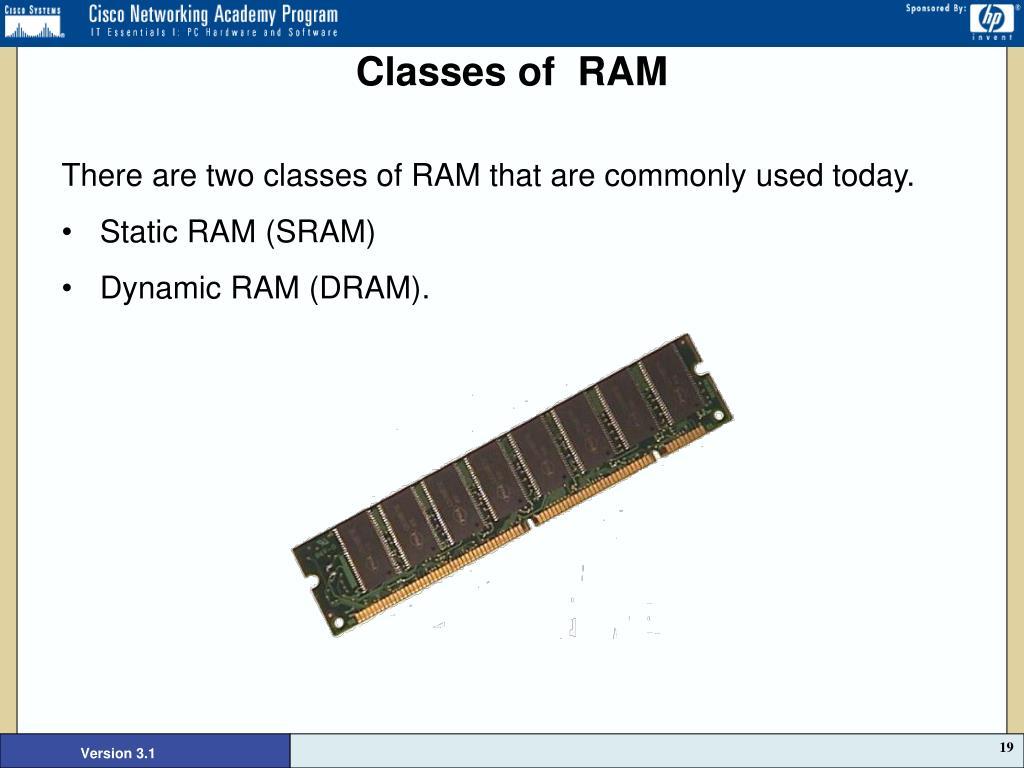 Classes of  RAM