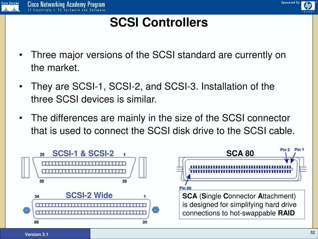 SCSI Controllers