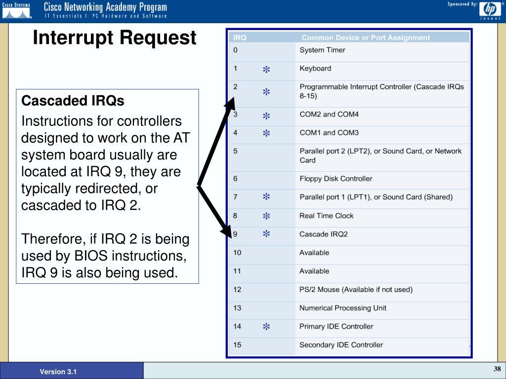 Interrupt Request
