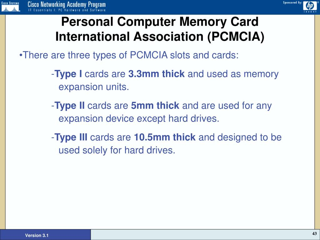 Personal Computer Memory Card