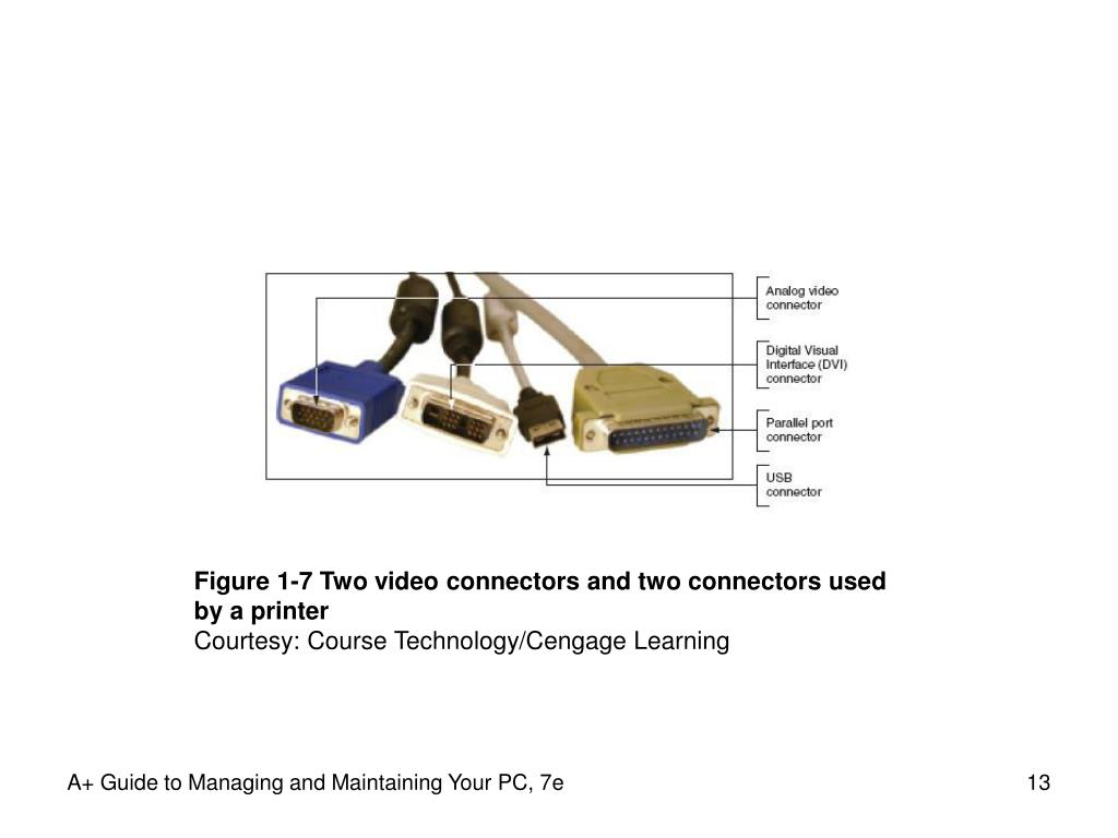 Figure 1-7 Two video connectors and two connectors used by a printer