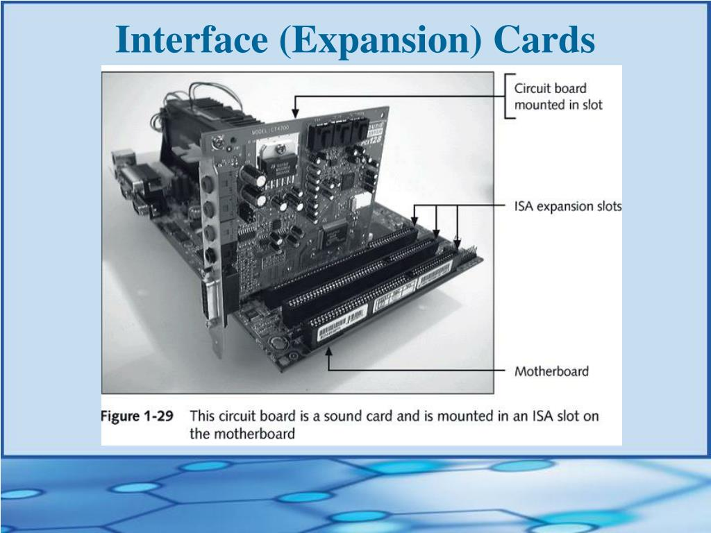 Interface (Expansion) Cards