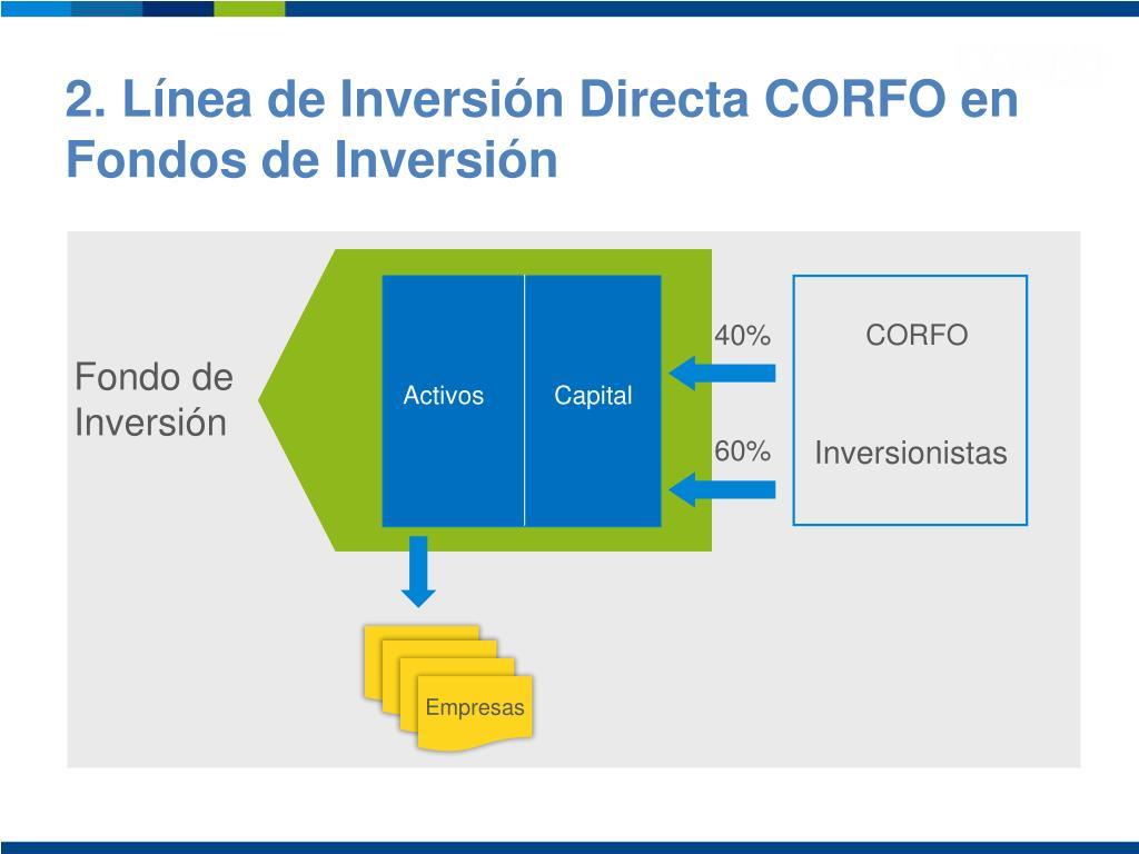 2. Línea de Inversión Directa CORFO en Fondos de Inversión