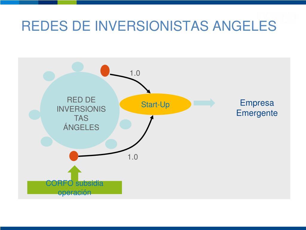 REDES DE INVERSIONISTAS ANGELES