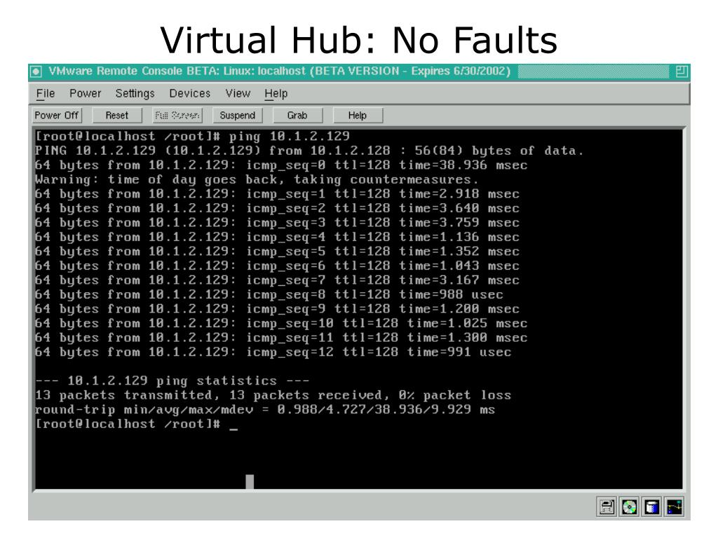 Virtual Hub: No Faults