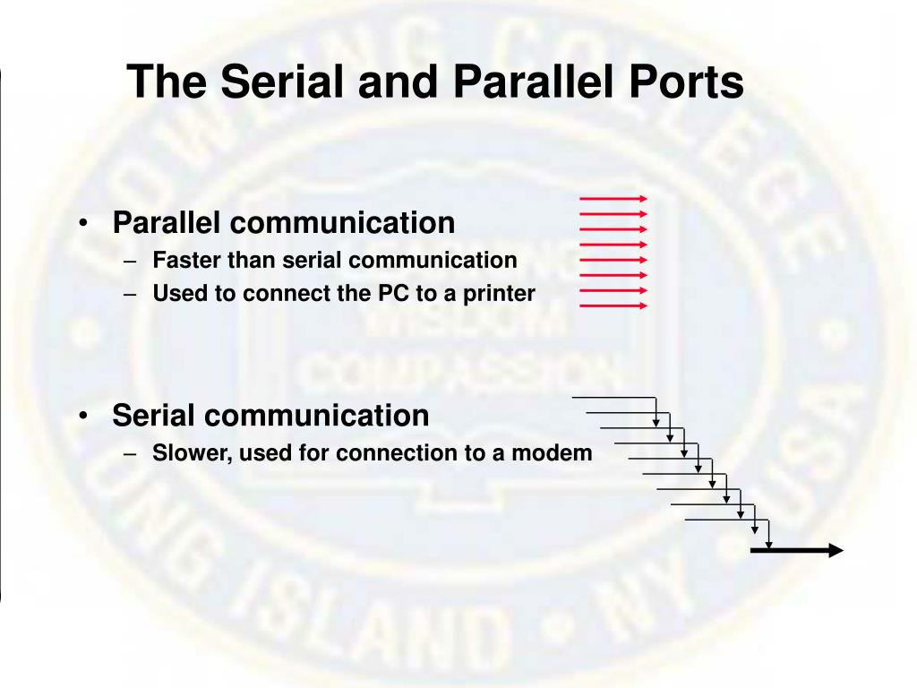 The Serial and Parallel Ports