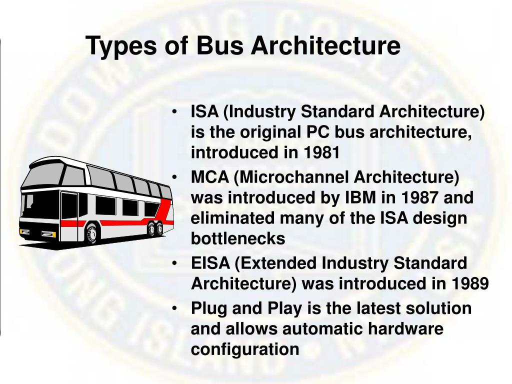 Types of Bus Architecture
