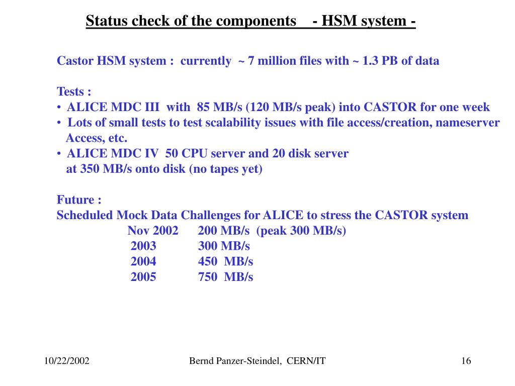 Status check of the components    - HSM system -