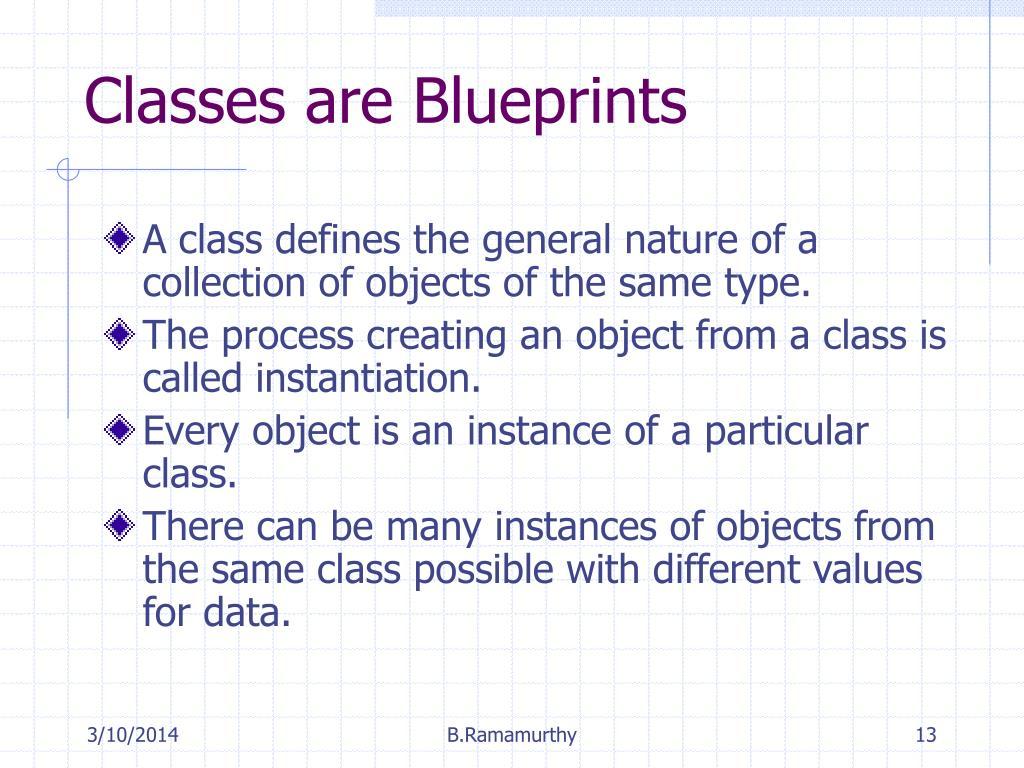 Classes are Blueprints