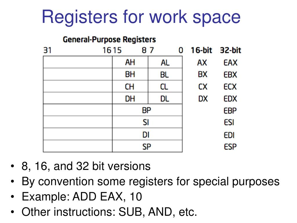 Registers for work space