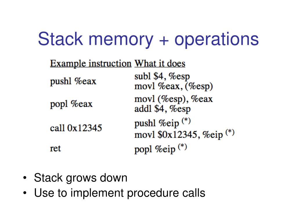 Stack memory + operations