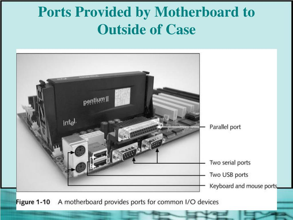 Ports Provided by Motherboard to Outside of Case
