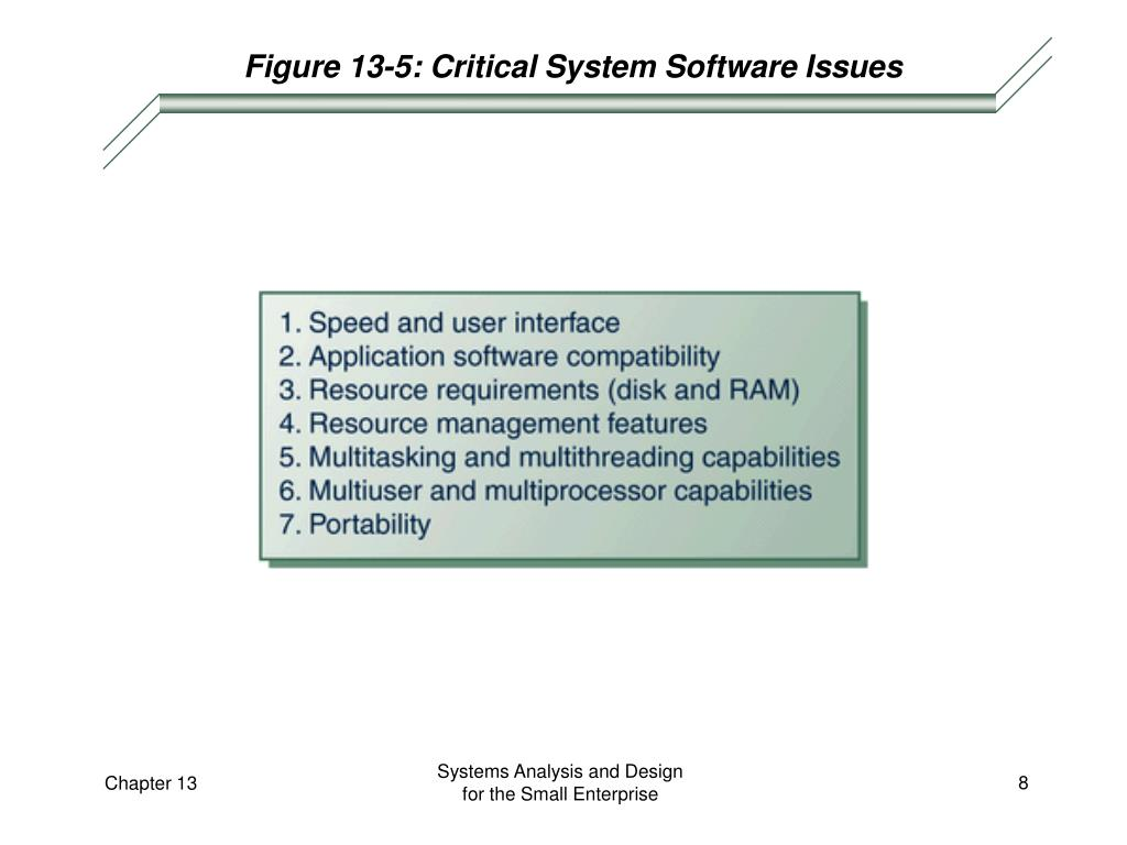 Figure 13-5: Critical System Software Issues