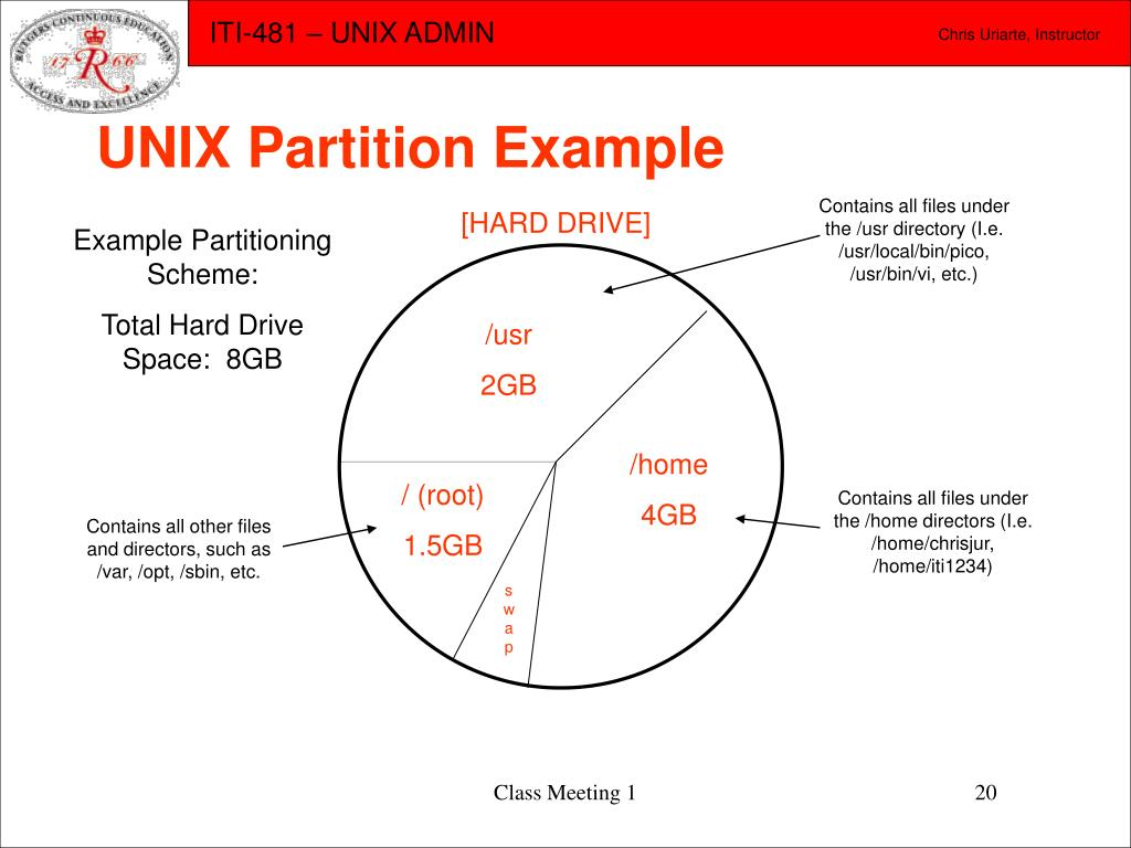 UNIX Partition Example