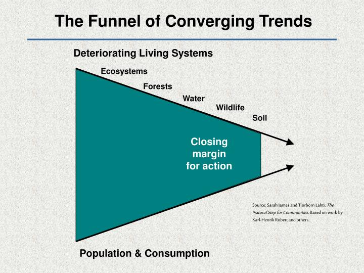 The Funnel of Converging Trends