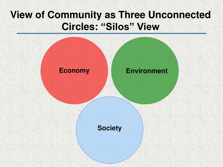 View of Community as Three Unconnected Circles:
