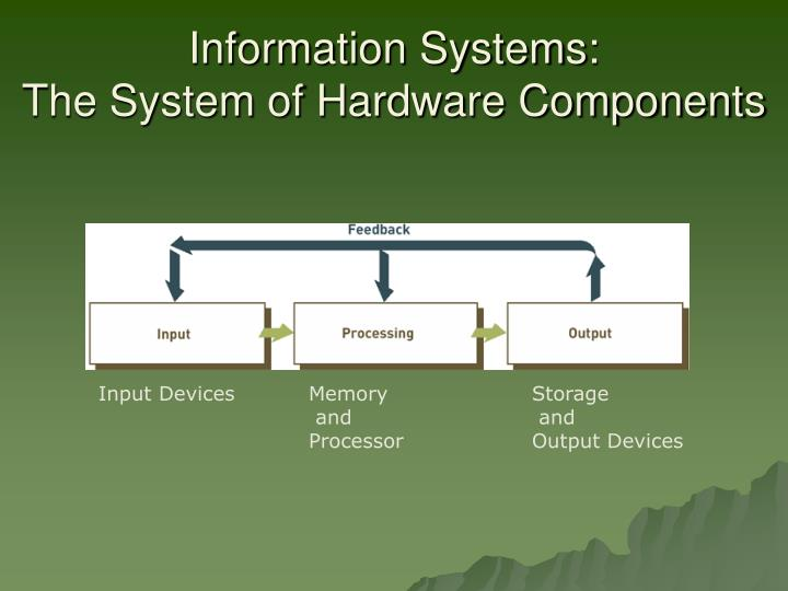 Information systems the system of hardware components