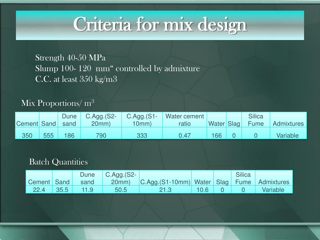 Criteria for mix design