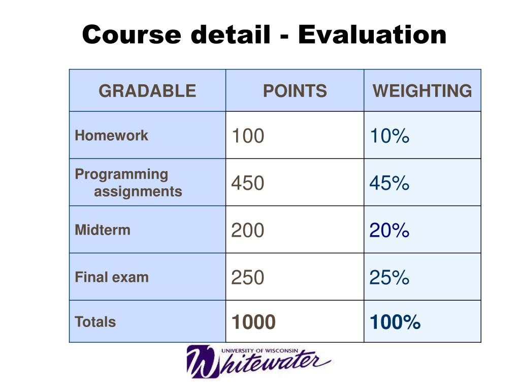 Course detail - Evaluation