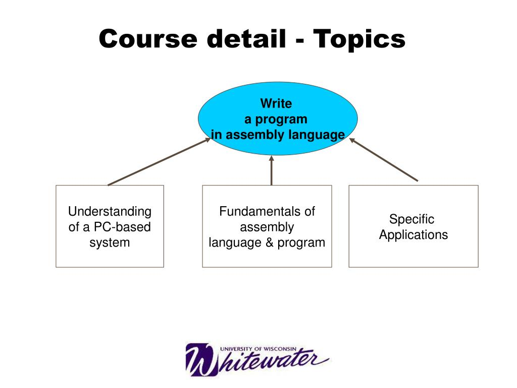 Course detail - Topics