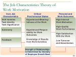 the job characteristics theory of work motivation