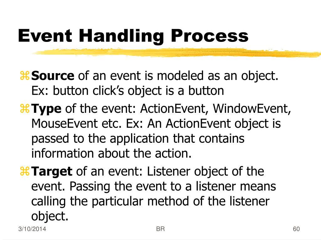 Event Handling Process