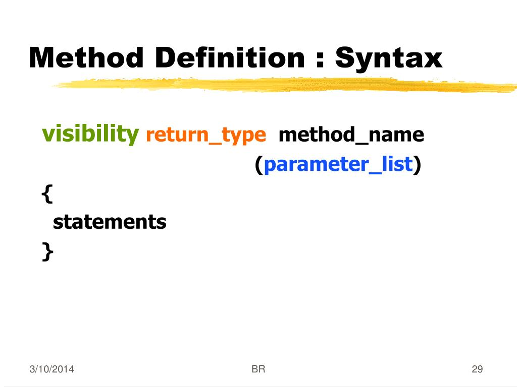 Method Definition : Syntax