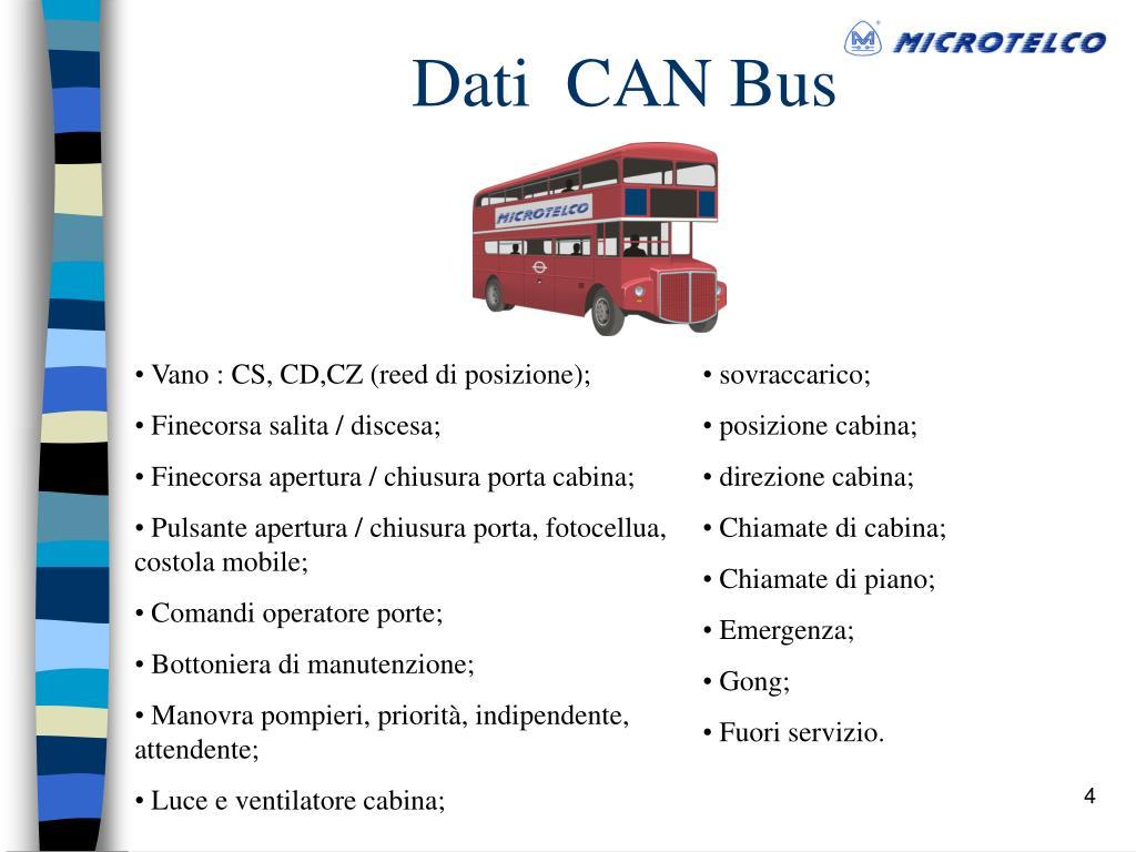 Dati  CAN Bus